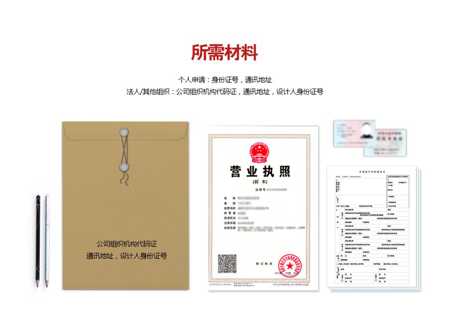 外观设计专利材料.jpg